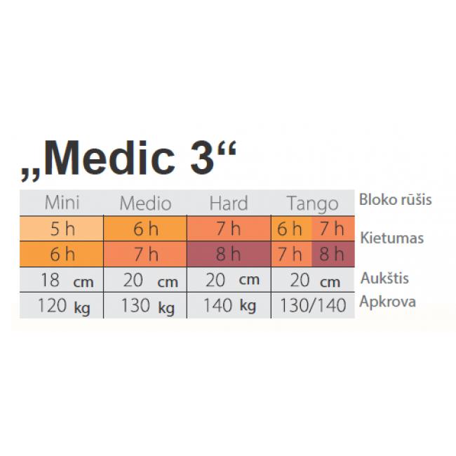 Čiužinys Medic 3